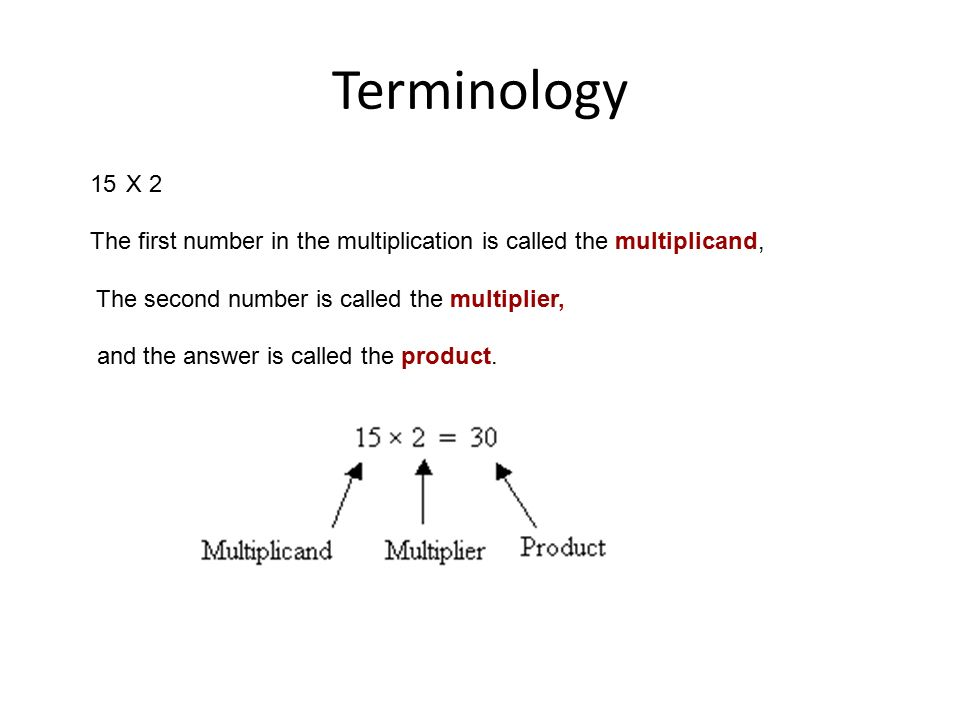 Terminology 15X 2 The first number in the multiplication is called the multiplicand, The second number is called the multiplier, and the answer is called the product.