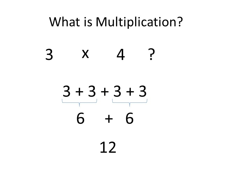 What is Multiplication 3 x