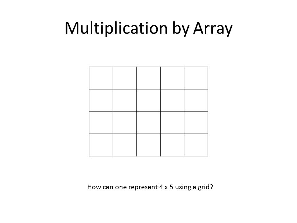 Multiplication by Array How can one represent 4 x 5 using a grid