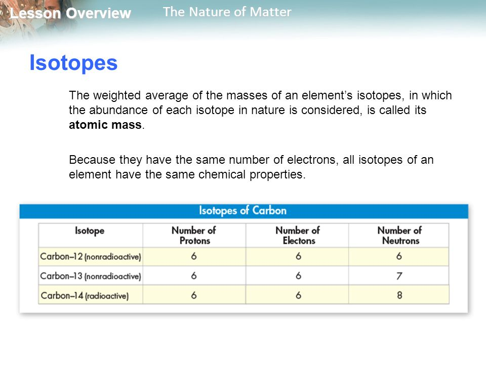 Lesson Overview Lesson Overview The Nature of Matter Isotopes The weighted average of the masses of an element's isotopes, in which the abundance of each isotope in nature is considered, is called its atomic mass.