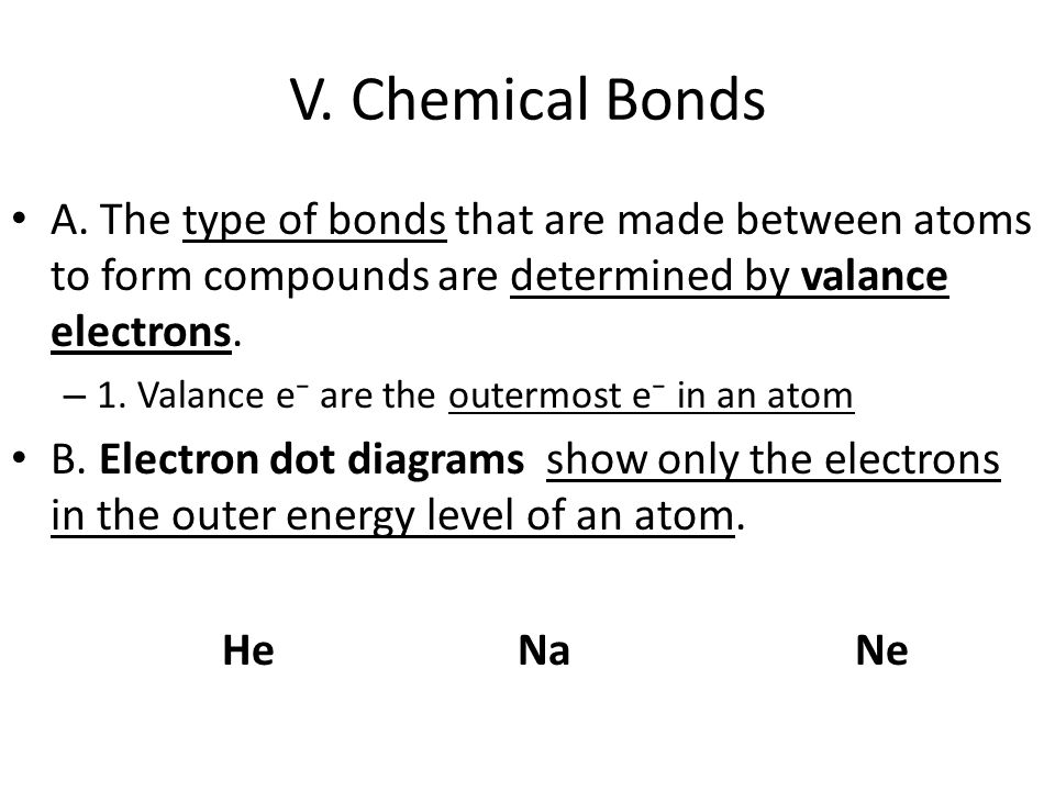 V. Chemical Bonds A.