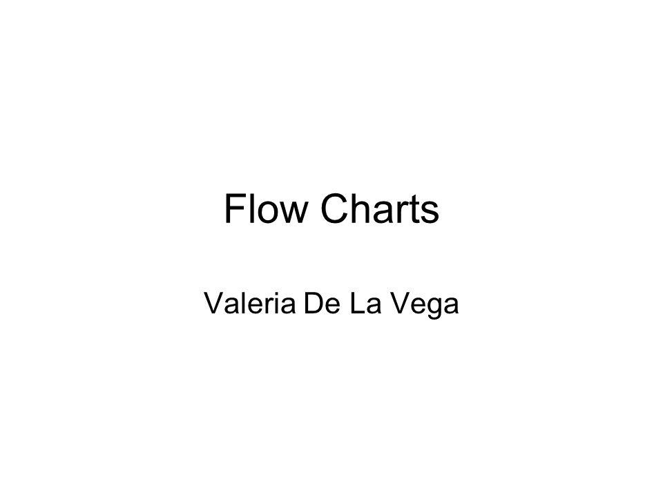 Flow Charts Valeria De La Vega  Sign in (Type and password