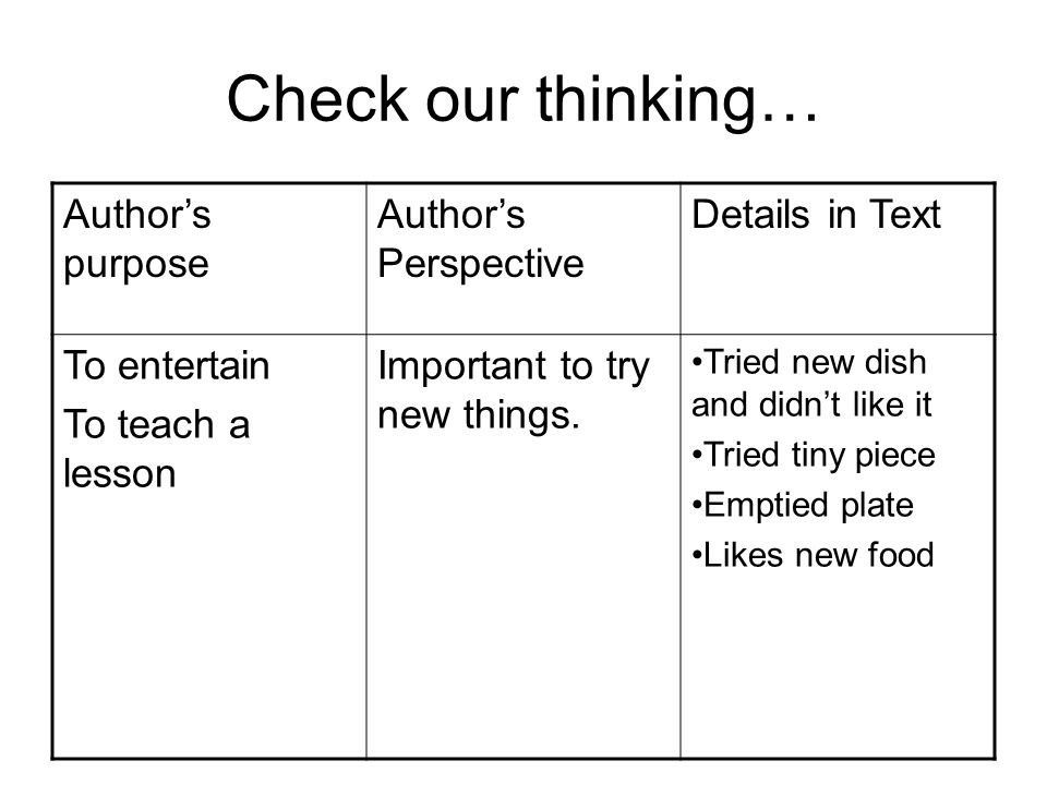 4 Th Grade Theme 2 Week 8 Day 3 Discussion What Slick Features Of A