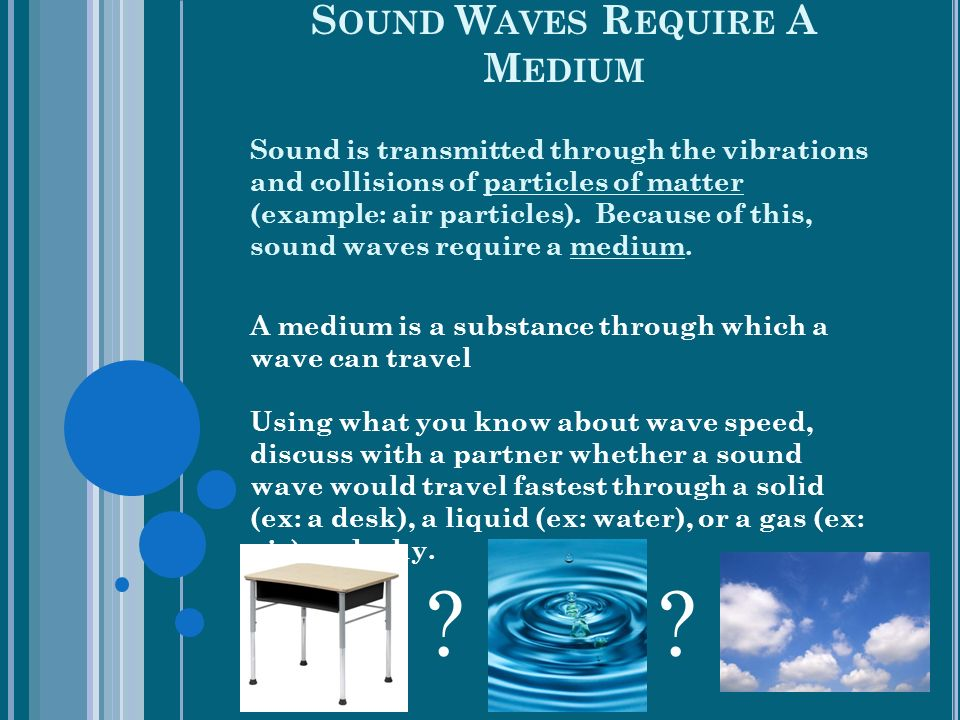 S OUND W AVES R EQUIRE A M EDIUM Sound is transmitted through the vibrations and collisions of particles of matter (example: air particles).