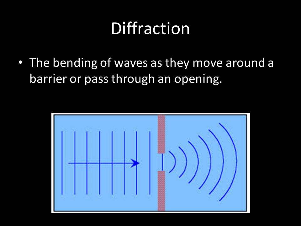Diffraction The bending of waves as they move around a barrier or pass through an opening.