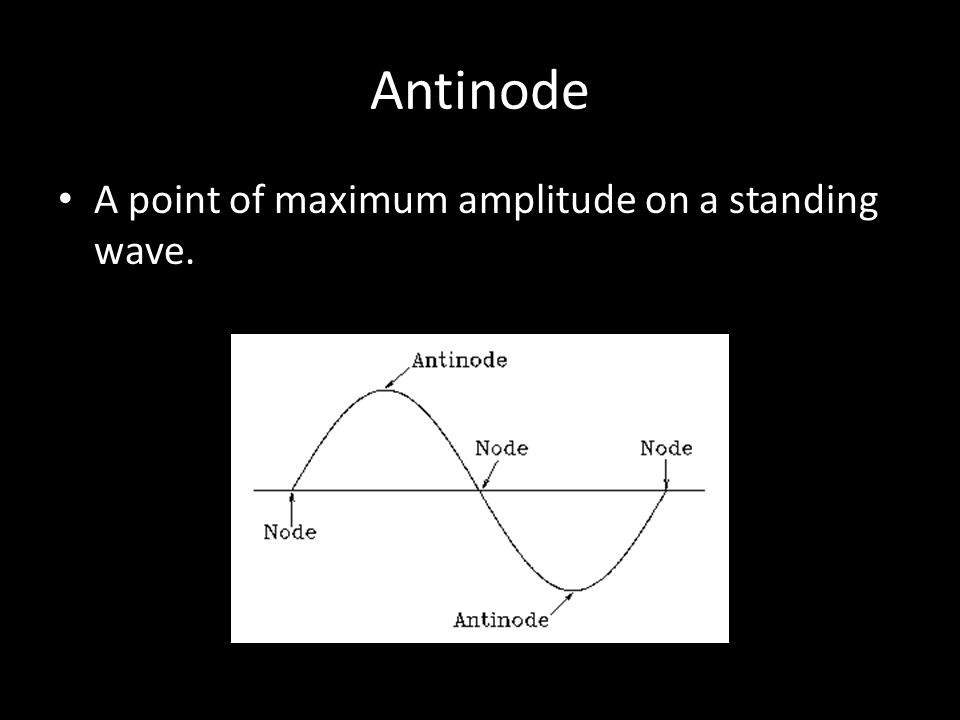 Antinode A point of maximum amplitude on a standing wave.