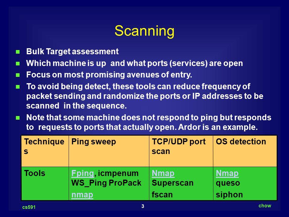 1 cs591 chow Hacking Methodology (Steps) An excellent description