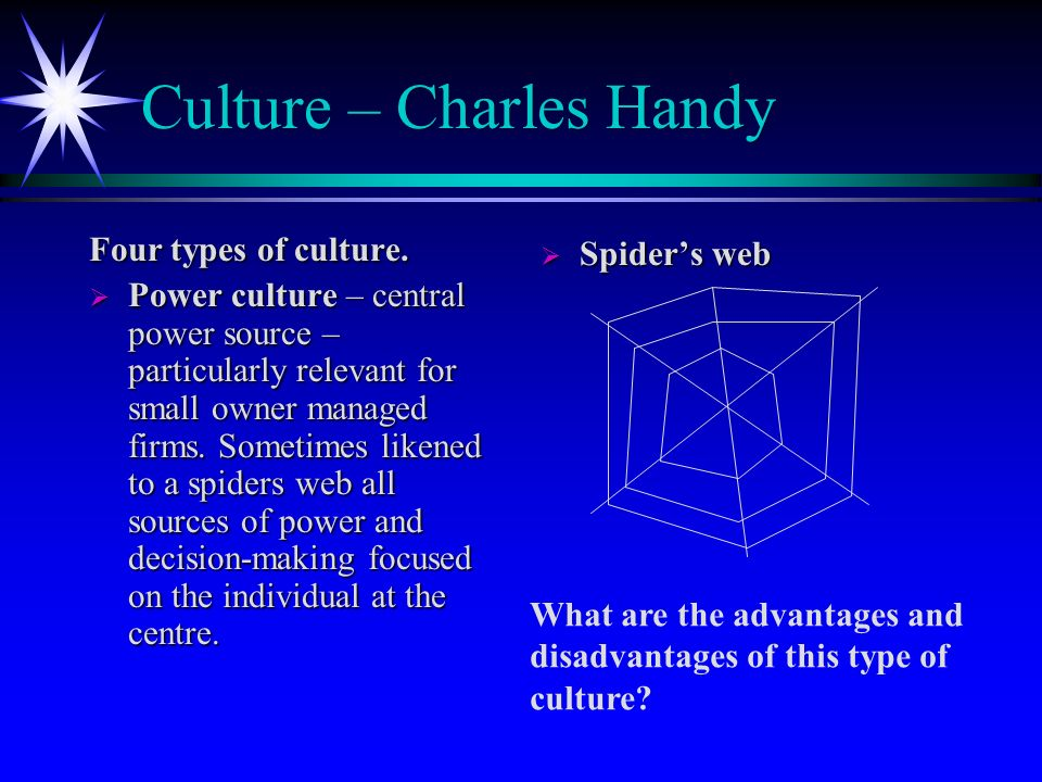 charles handy culture