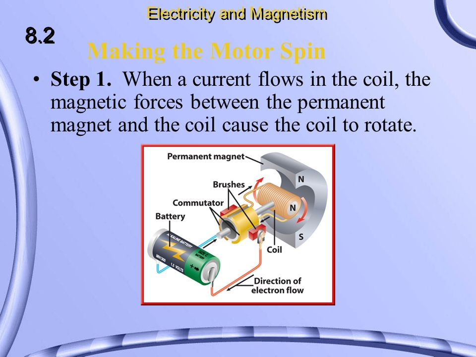 What is the connection between Electricity and Magnetism? Magnetism