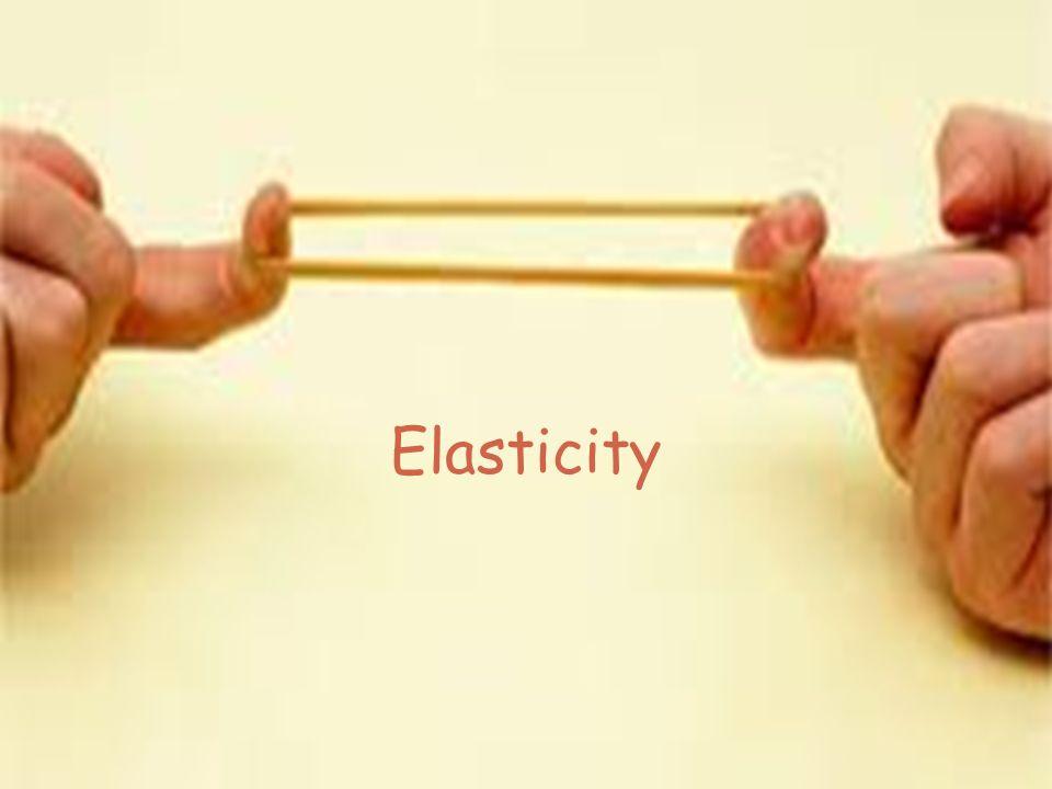 Elasticity Price Elasticity Of Demand Measures The Responsiveness