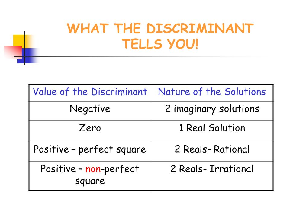 WHAT THE DISCRIMINANT TELLS YOU.