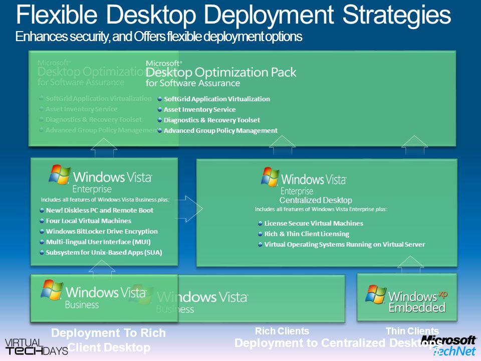 Ritu Patney TS- Windows Client | Microsoft Corporation  - ppt download