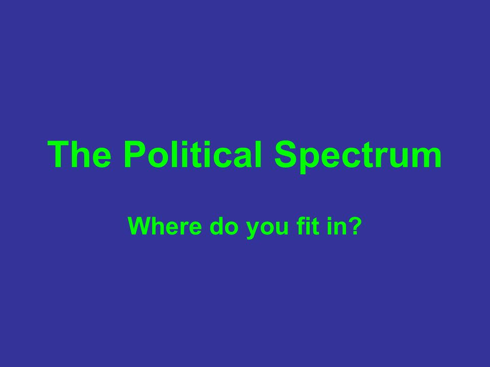 The Political Spectrum Where do you fit in
