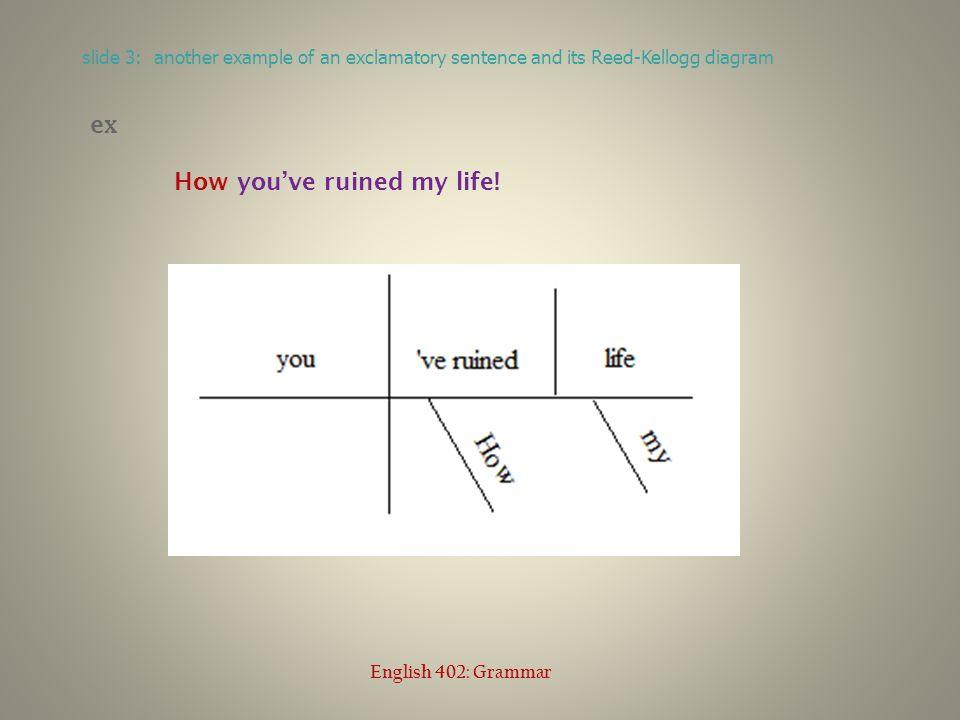 Exclamatory Sentences Ed McCorduck English 402--Grammar SUNY