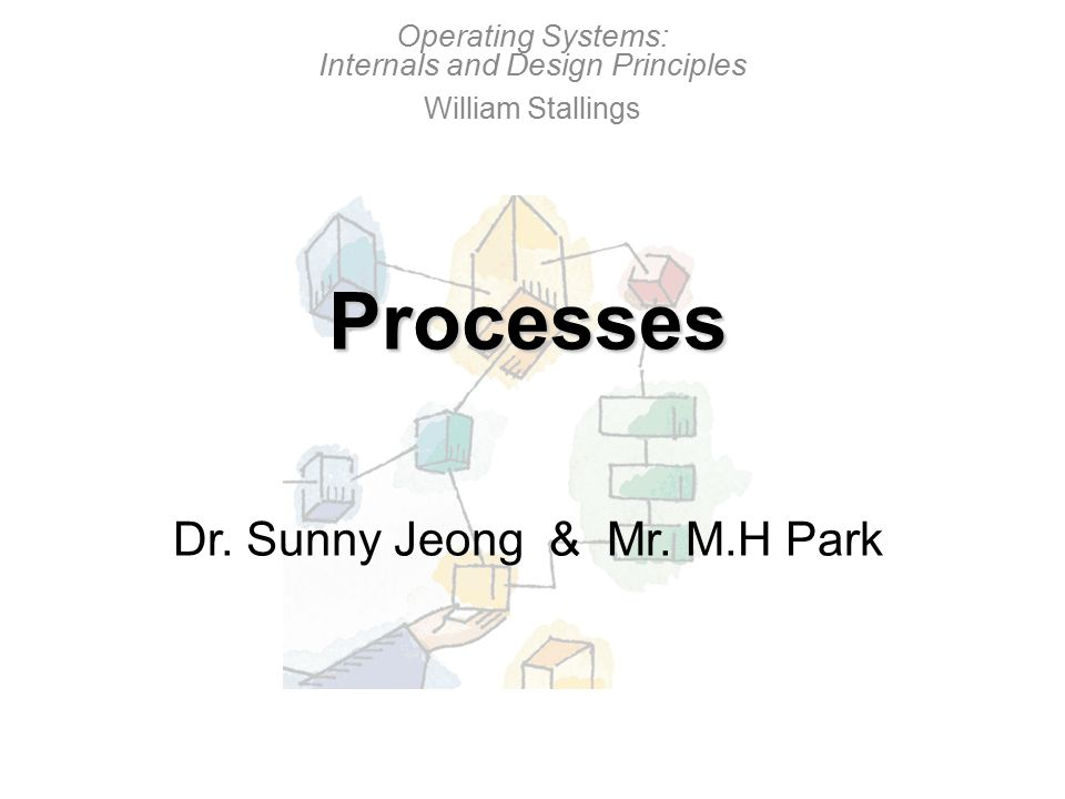 Processes Processes Dr Sunny Jeong Mr M H Park Operating Systems
