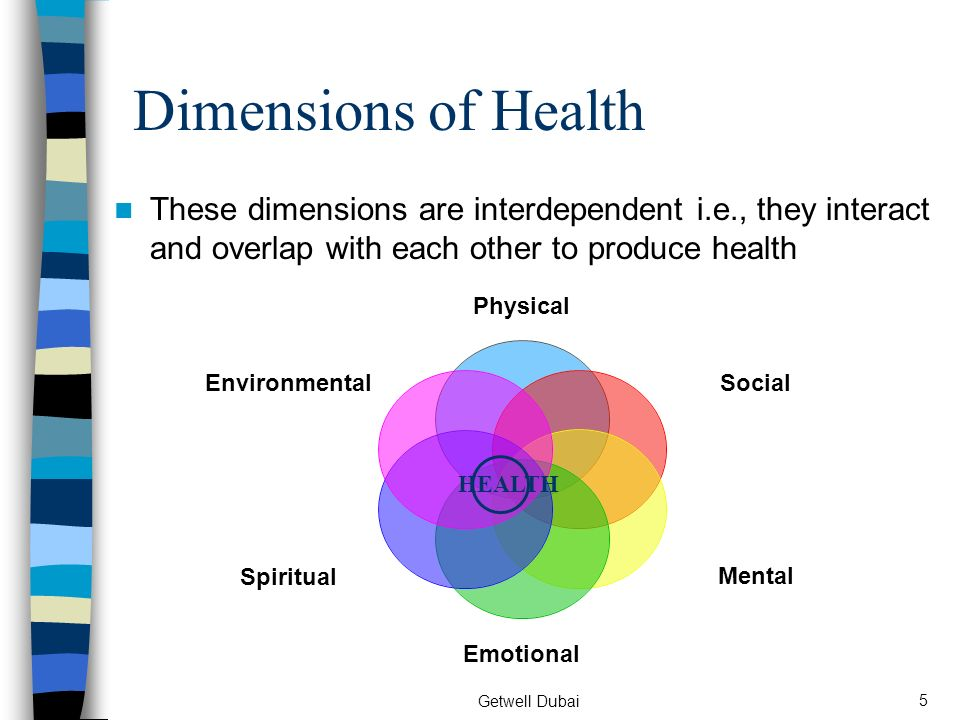 dimensions of health Please join us in health philosophy there are different dimensions of the human body experience there are the physical body, the emotional body, the energetic body.