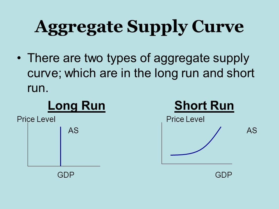 Aggregate Supply Curve There are two types of aggregate supply curve; which are in the long run and short run.