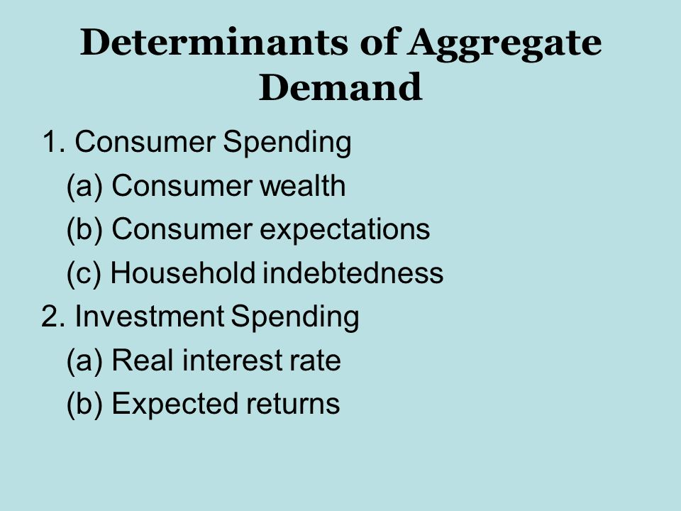 Determinants of Aggregate Demand 1.