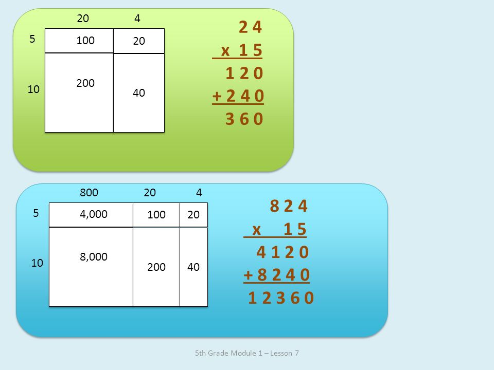 Let's Review Multiplying Using the Area Model & Algorithm (solve in your notebook) 24 x 15 = _____ 824 x 15 = _____ 1.Solve each using an area model 2.Solve each using the standard algorithm Solutions on next slide.