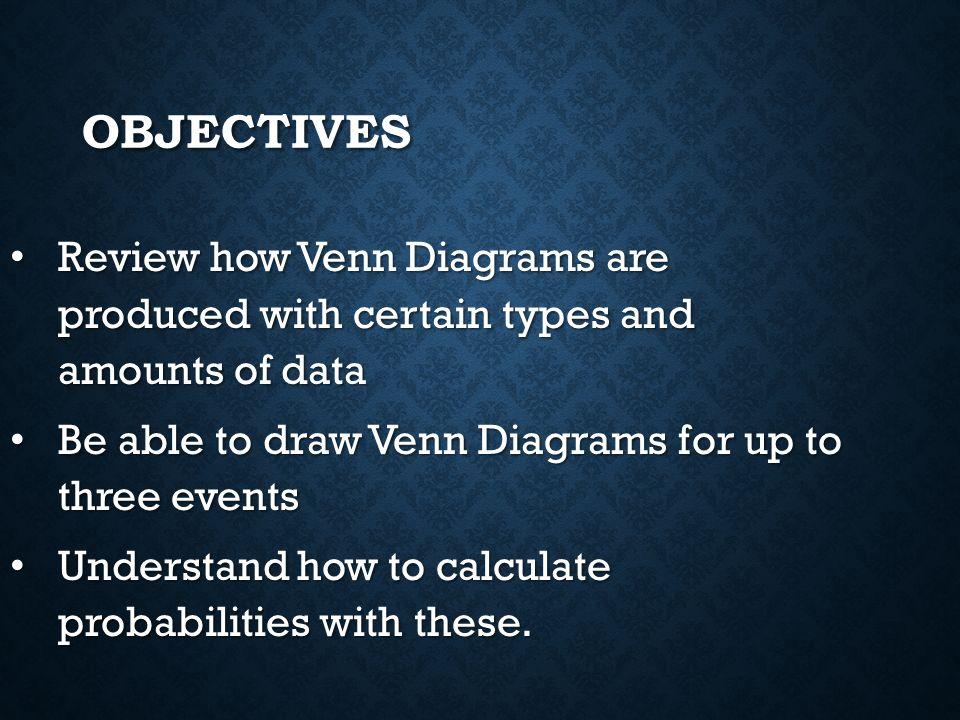 Venn Diagrams Slideshow 57 Mathematics Mr Richard Sasaki Room Ppt