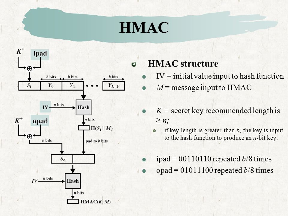 Hash and Mac Algorithms  Contents Hash Functions Secure Hash