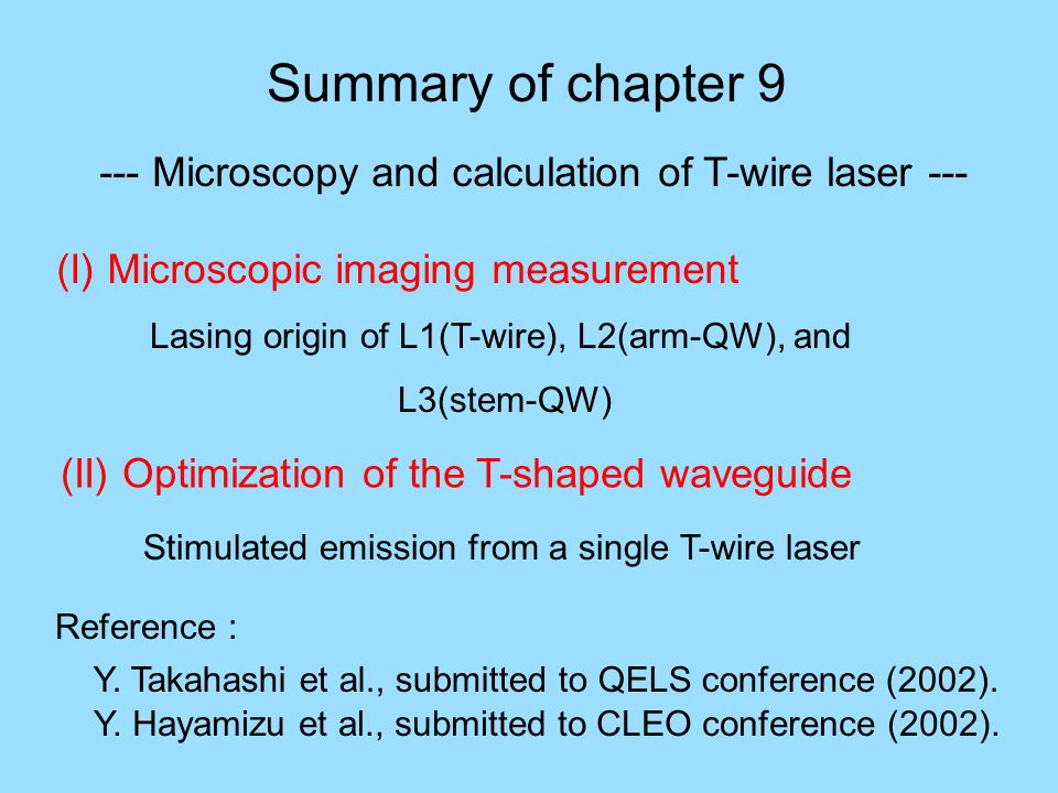Micro-optical studies of optical properties and electronic states of ...