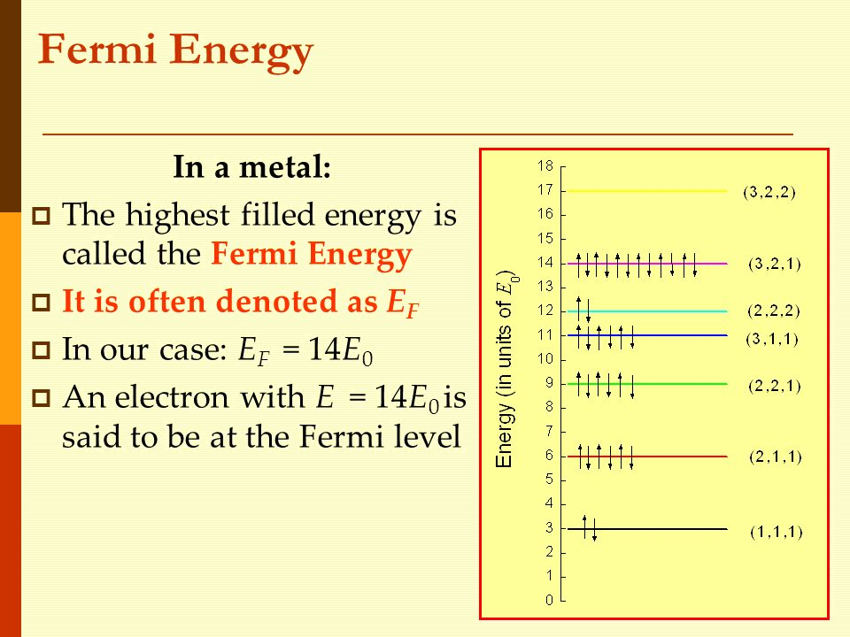 FERMI LEVEL DEFINITION EPUB