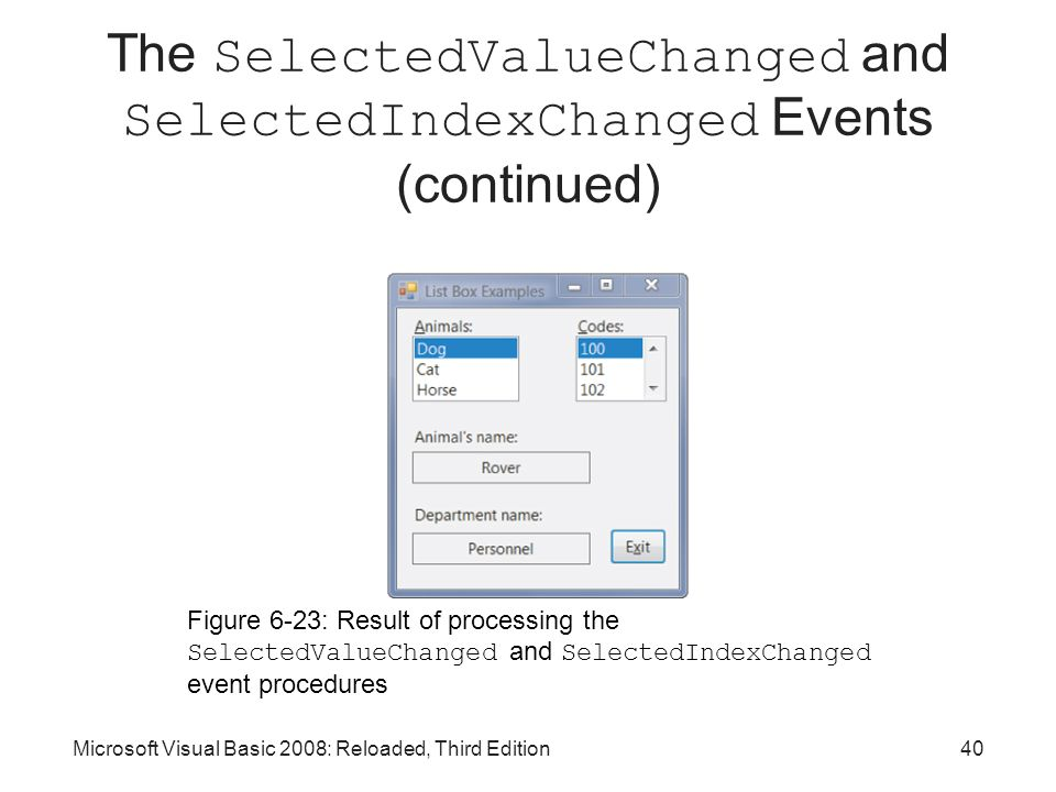 Microsoft Visual Basic 2008: Reloaded Third Edition Chapter