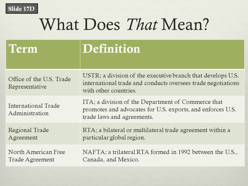 Breaking Down Barriers Lesson 17 Slide 17a What Does That Mean