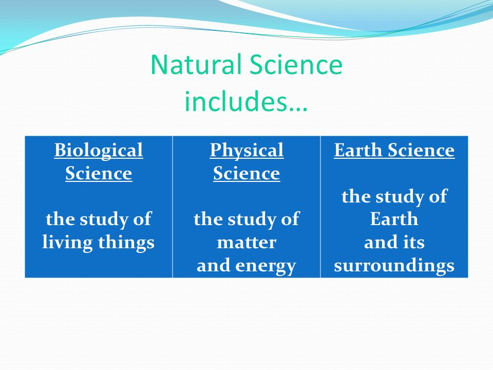 Natural Science includes… Biological Science the study of living things Physical Science the study of matter and energy Earth Science the study of Earth and its surroundings