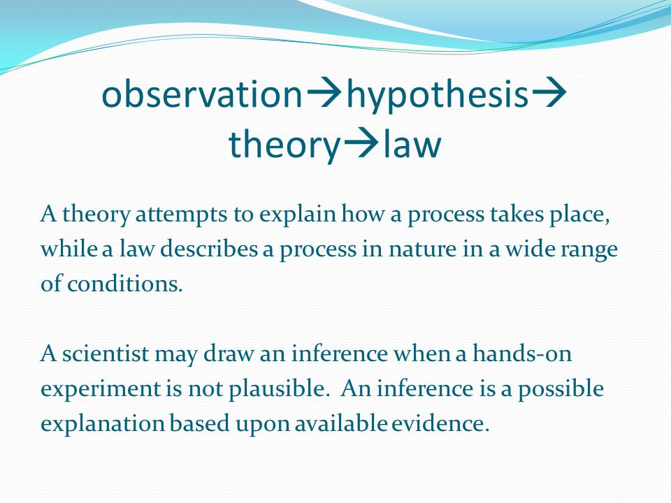 observation  hypothesis  theory  law A theory attempts to explain how a process takes place, while a law describes a process in nature in a wide range of conditions.