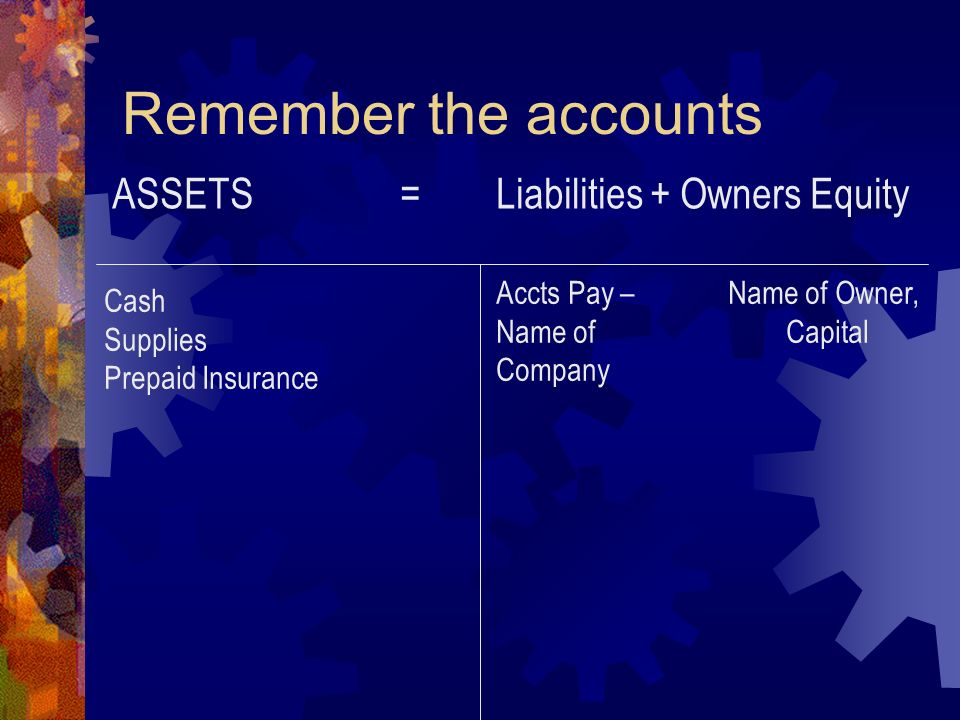 Remember the accounts ASSETS=Liabilities + Owners Equity Cash Supplies Prepaid Insurance Accts Pay – Name of Company Name of Owner, Capital