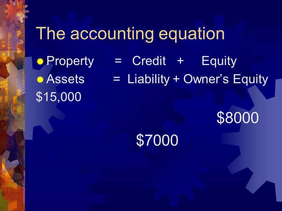 The accounting equation  Property = Credit+ Equity  Assets = Liability + Owner's Equity $15,000 $8000 $7000