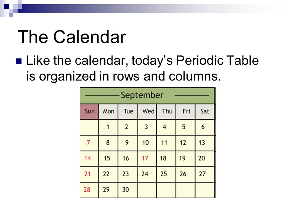 Periodic Table How Would You Organize All Of These Elements Ppt