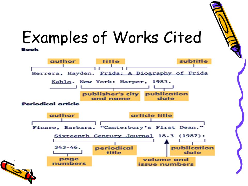 Examples of Works Cited