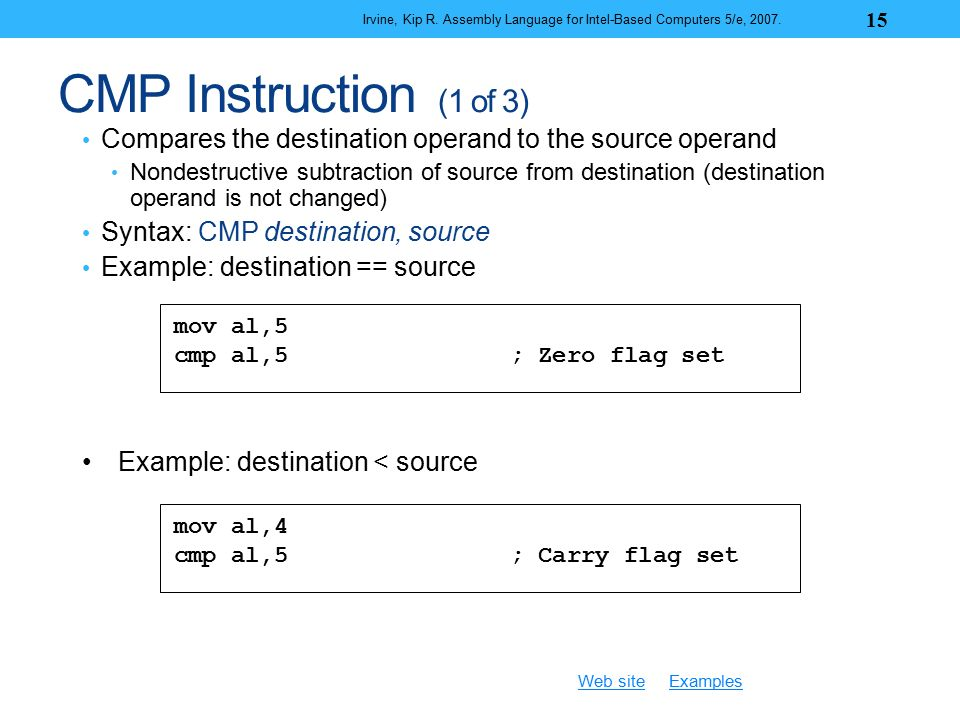 Web Siteweb Site Examplesexamples Assembly Language For Intel Based