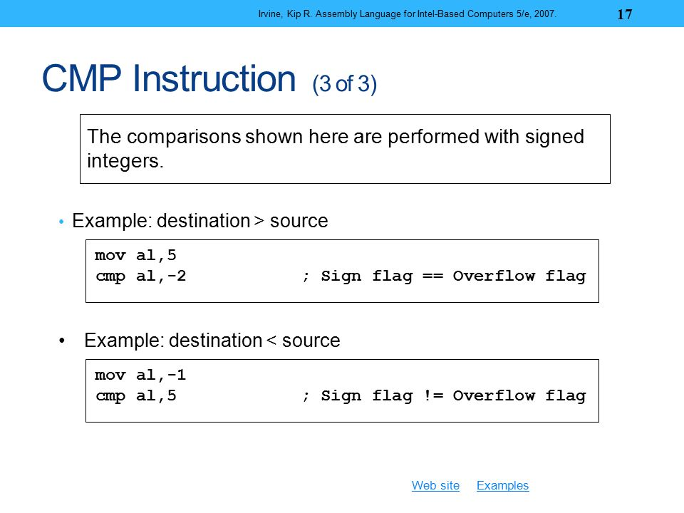 How the cmp instruction uses condition flags? Reverse.
