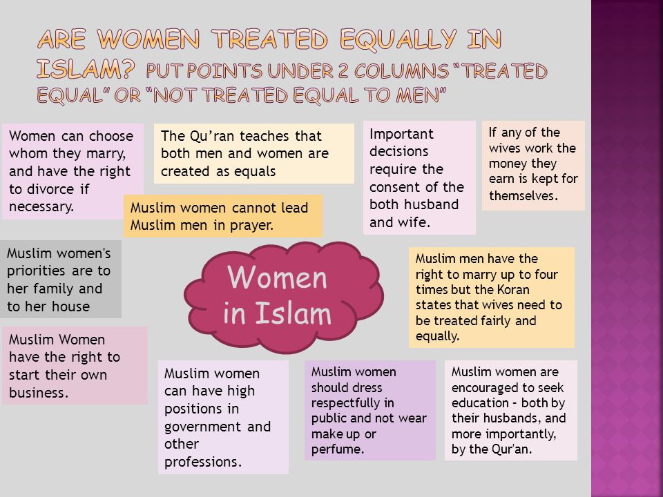 rights of divorced wife in islam