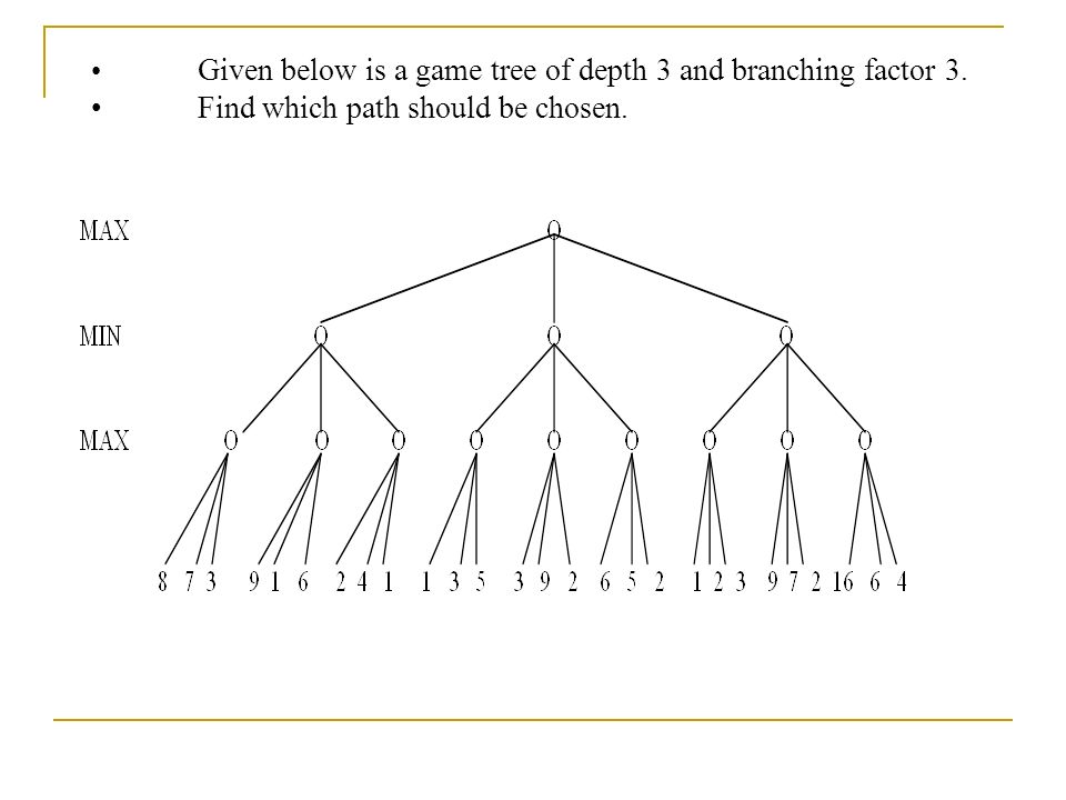 Branching Diagram Game Block And Schematic Diagrams