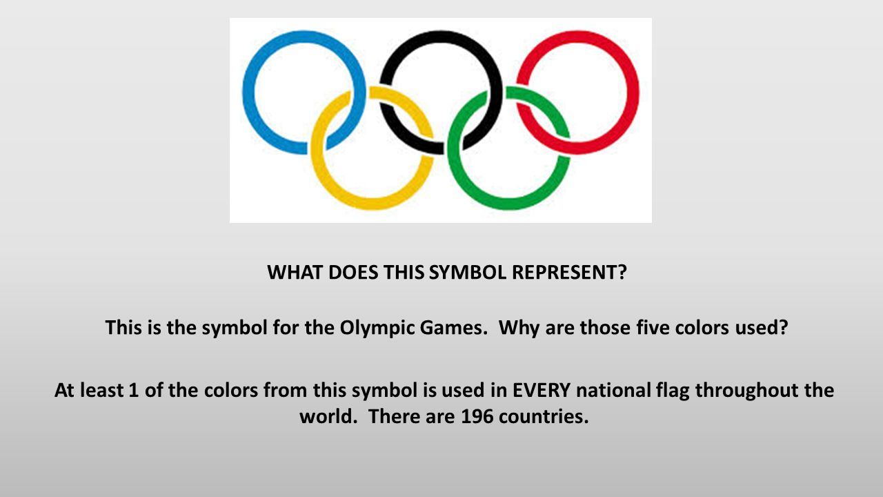 The Olympic flag - what does it symbolize
