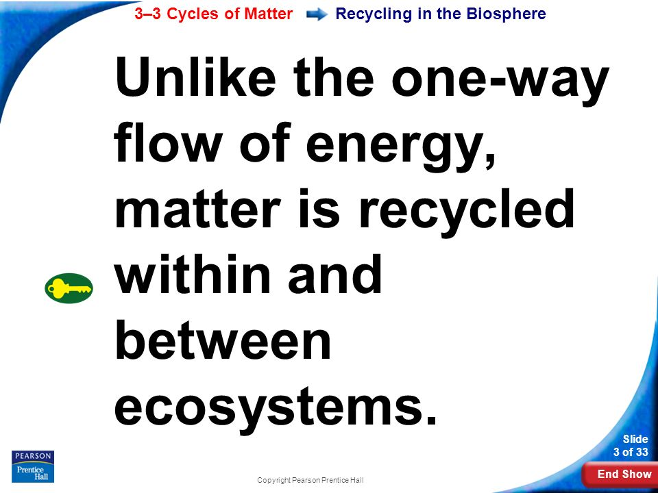 End Show 3–3 Cycles of Matter Slide 3 of 33 Copyright Pearson Prentice Hall Recycling in the Biosphere Unlike the one-way flow of energy, matter is recycled within and between ecosystems.