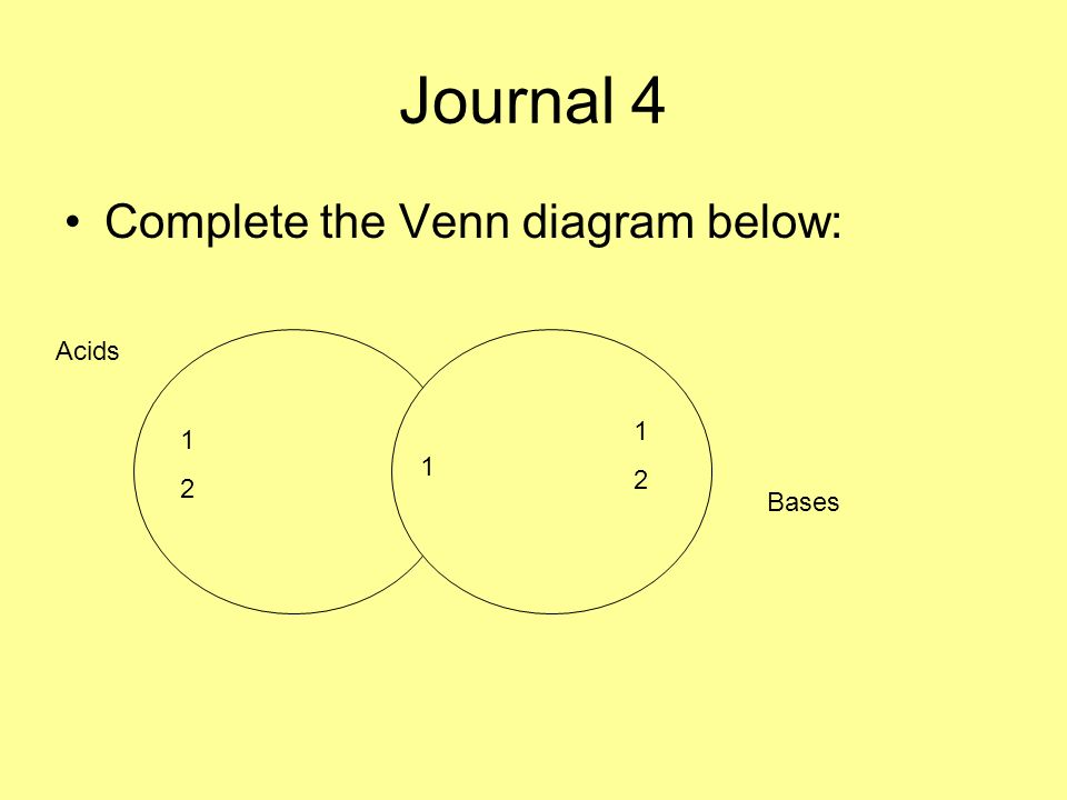 Biology 102a Organic Chemistry Notes Journal 4 Complete The Venn