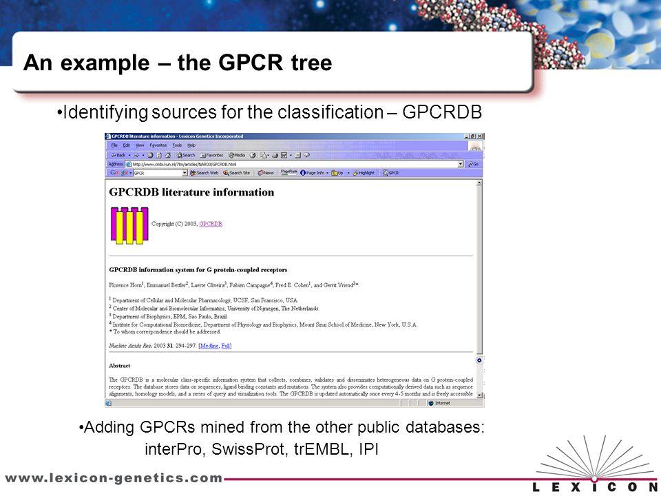 Gene Classification  What is Gene Classification? Lexicon