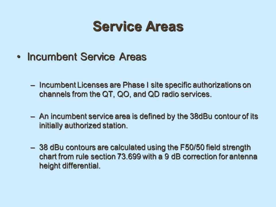 Qt Charts License