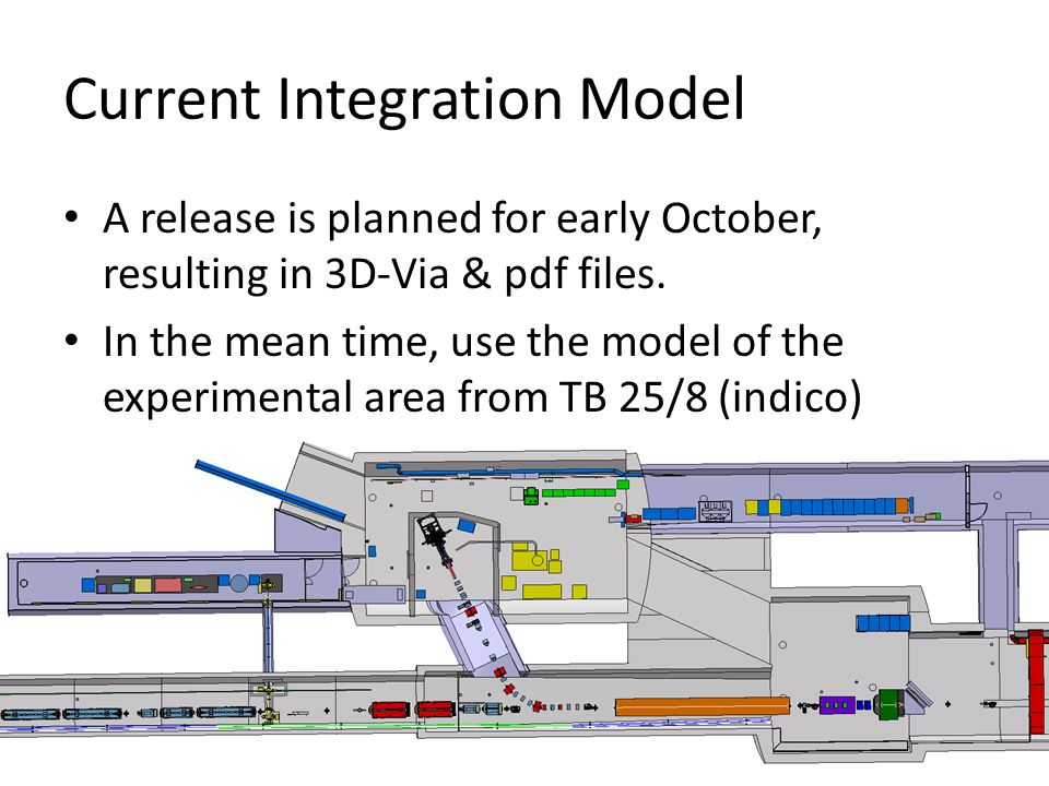Current Integration Model A release is planned for early October, resulting in 3D-Via & pdf files.