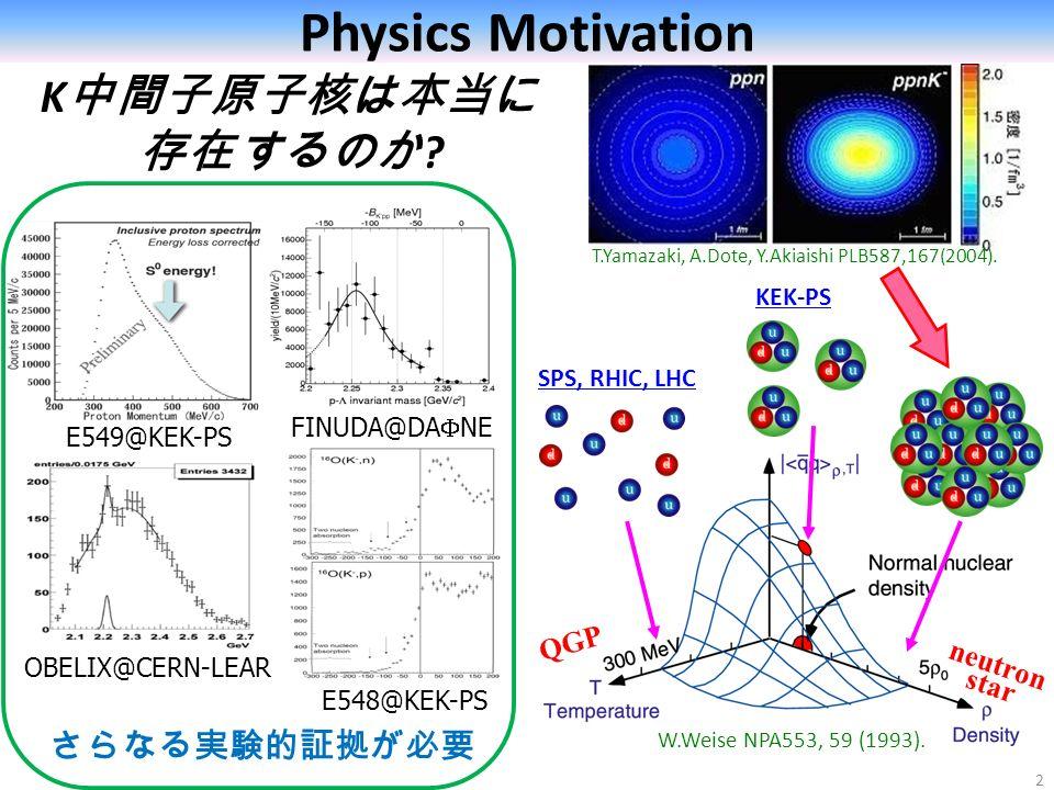 J-PARC における K 中間子原子核...