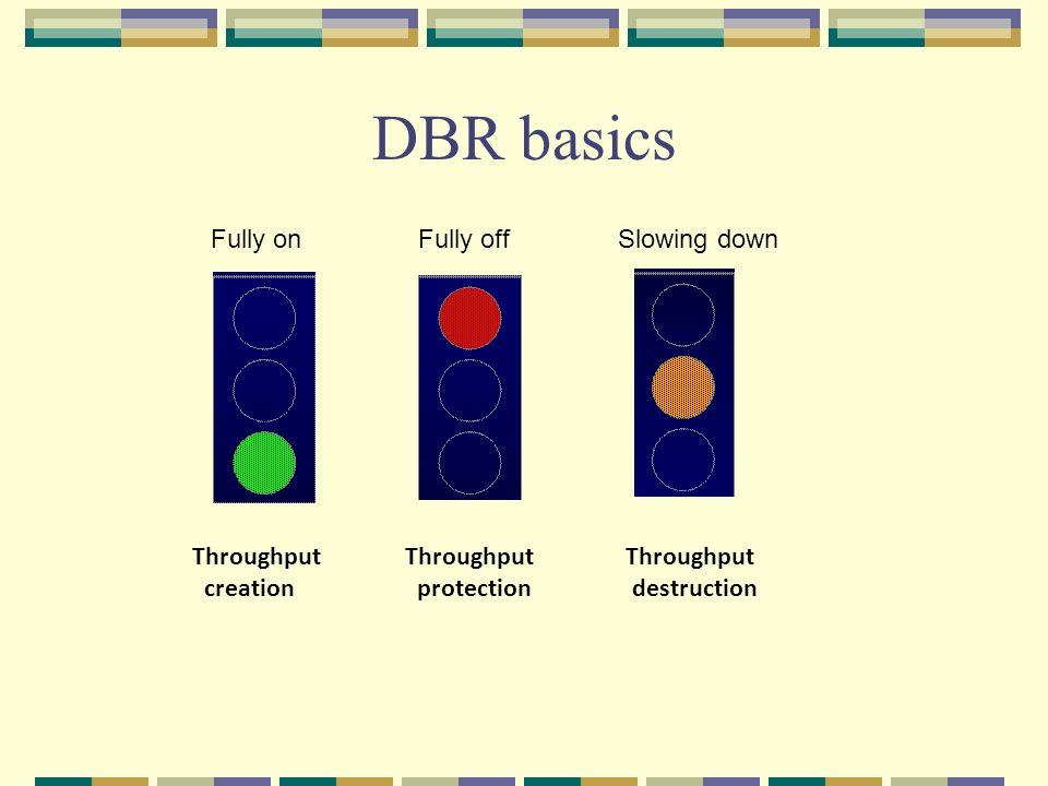 Drum –buffer-rope based on: r. Holt, ph. D. , pe ppt download.