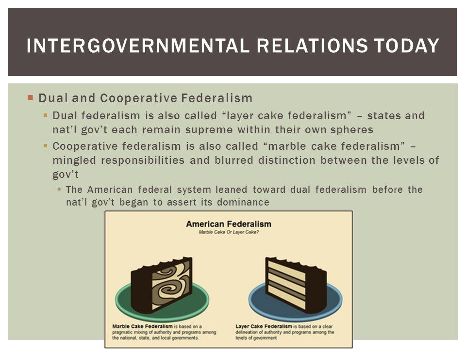 dual federalism definition