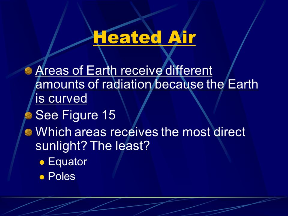 Heated Air Areas of Earth receive different amounts of radiation because the Earth is curved See Figure 15 Which areas receives the most direct sunlight.