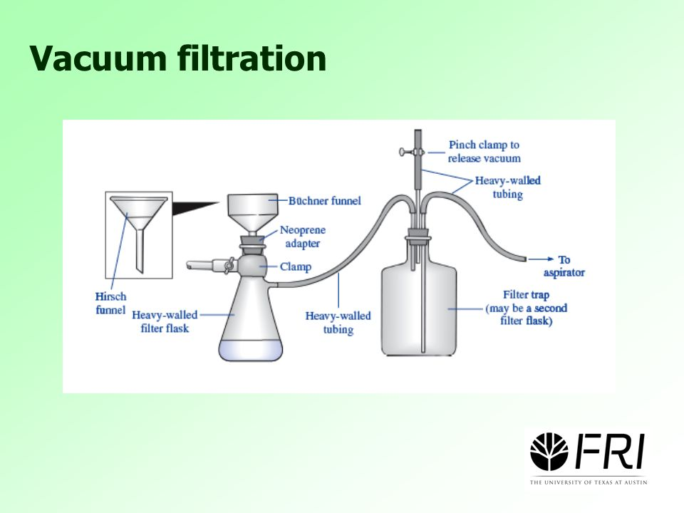 Separation of a Mixture by Extraction: Exploring acid–base